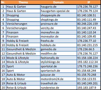 100-artikelportale.de