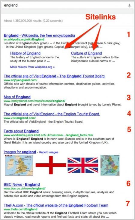 Ergebnisse der Suche nach England