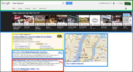 Desktop-Suche nach Italian Restaurant