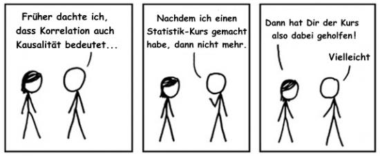 Korrelation vs. Kausalität