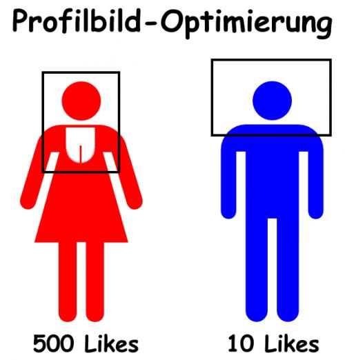 Profilbild-Optimierung