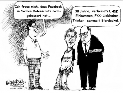 Facebook und der Datenschutz