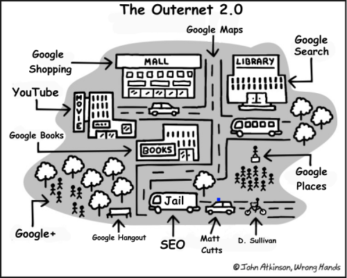 The Outernet 2.0