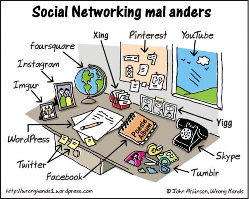 Social Networking mal anders