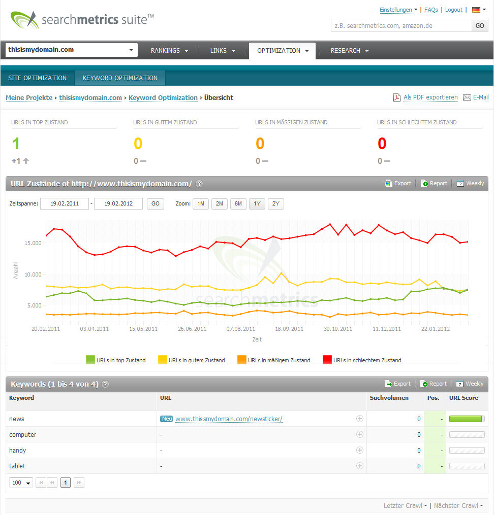 Searchmetrics Suite 6