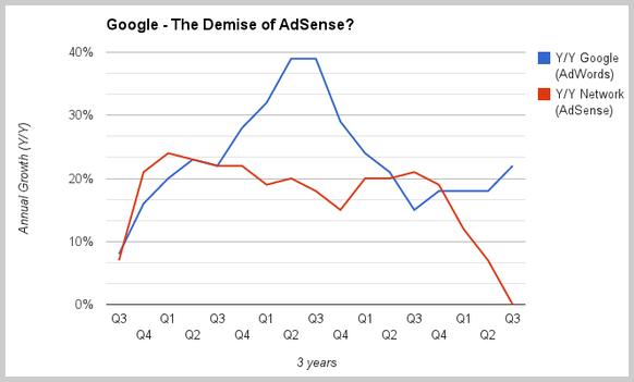 google_adsense_kosten