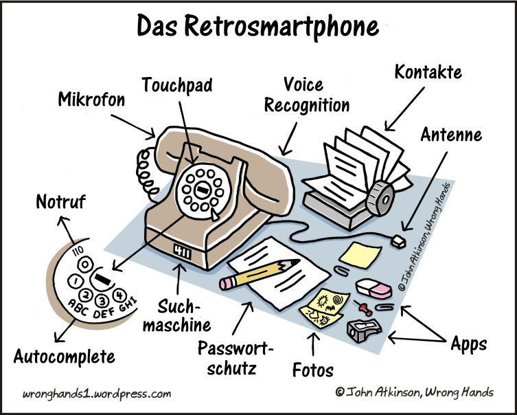 Retrosmartphone
