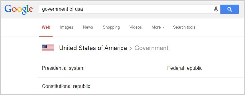 Regierungsform der USA