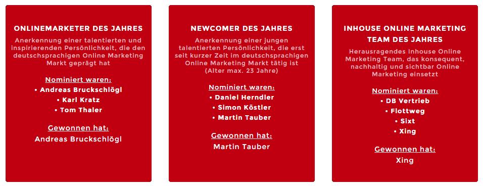 SEMY Awards 2015: Online Marketing