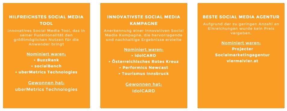 SEMY Awards 2015: Social Media