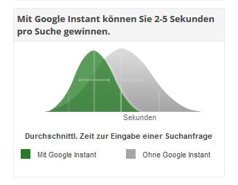 Google Instant - Adé