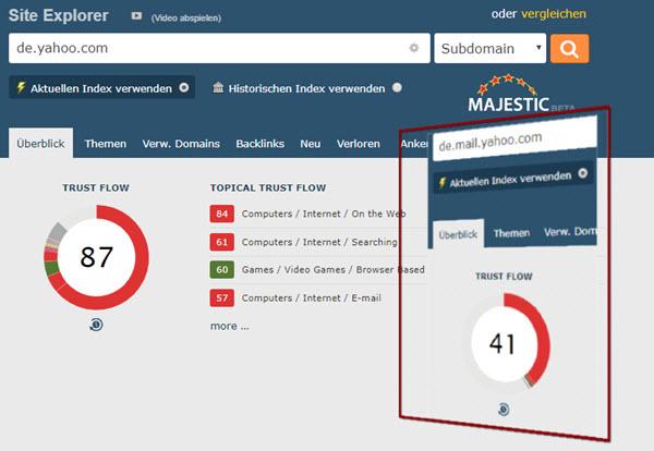 Yahoo Majestic SEO Subdomain Vergleich