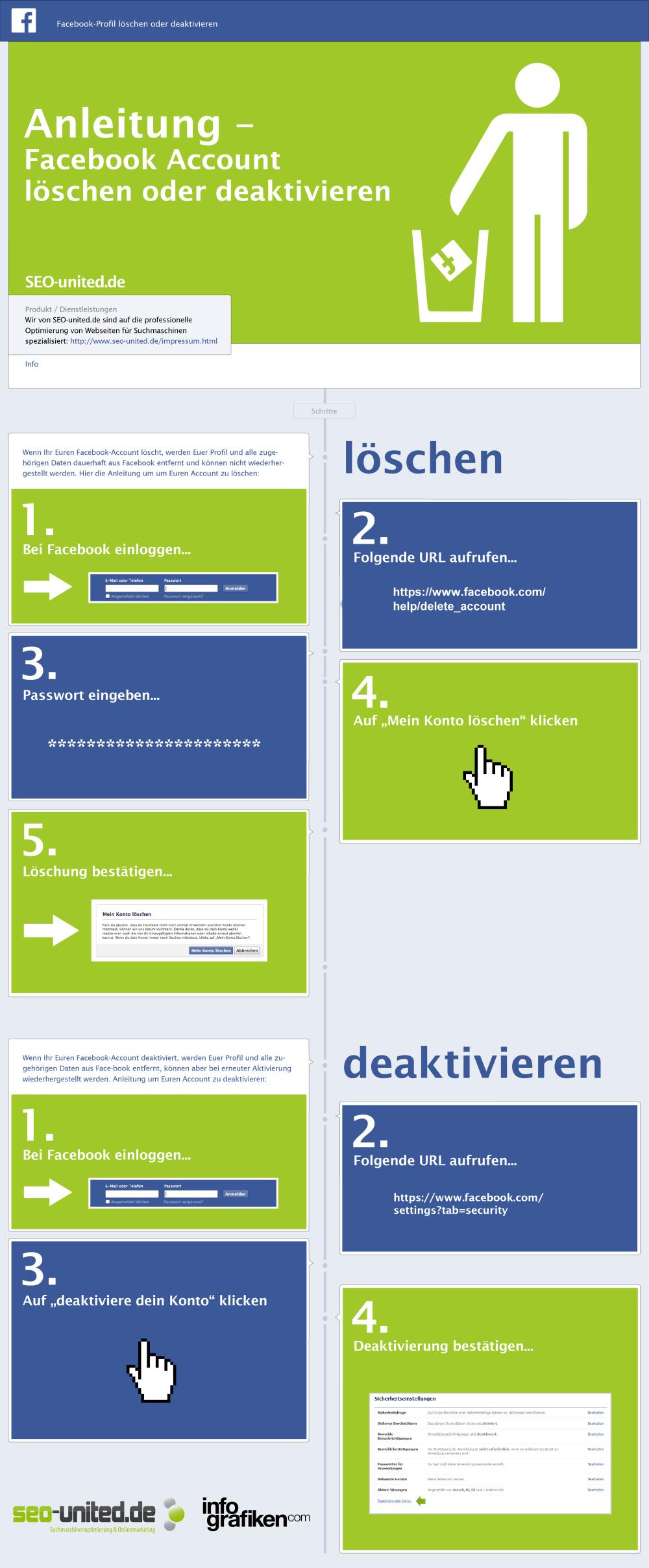 Partnersuche.de account löschen