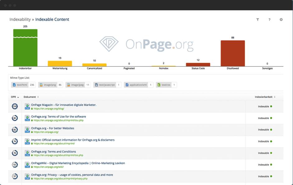 OnPage.org Zoom